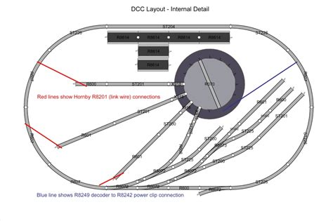 hornby turntable wiring diagram installing a hornby