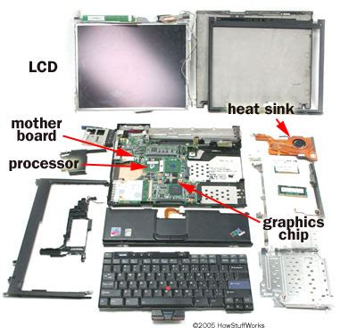 how laptops work | howstuffworks