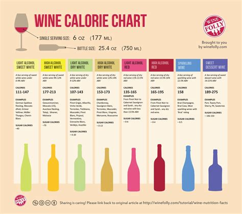 calories in white wine chart www pixshark images galleries with a bite