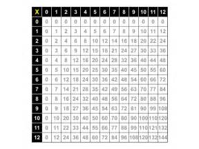 Feel free to download and print this multiplication chart