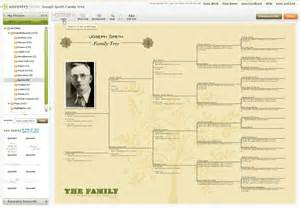 draw a family tree template 7 best images of creating a family tree poster create a