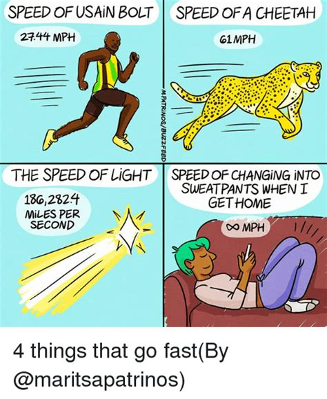 speed of light in mph speed of usain bolt speed ofa cheetah 2744 mph 61mph the