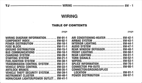 2005 jeep wrangler wiring diagram manual original