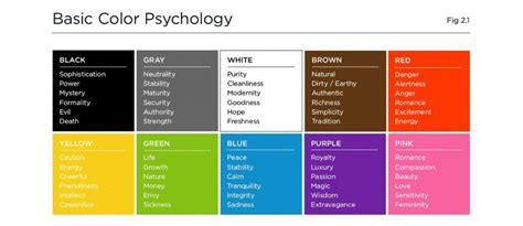 smart color how to copy the colors of the web s top brands social