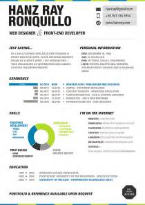 Front End Developer Sle Resume by Ciri Ciri Resume Yang Baik Tips Kerja Kerajaan