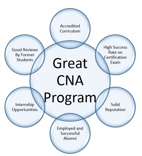 Can I Be A Cna With A Criminal Record 5 Questions About Cna Classes Cnaprogramsnearme