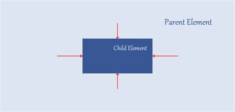 centrare un div centrare elementi inline e block level con i css codice