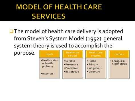 modeling health and healthcare systems books health care delivery ppt