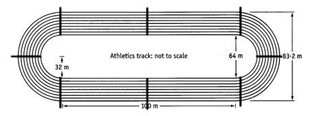 400m track diagram flash fitness