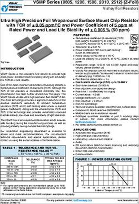 wire wound resistor datasheet resistor datasheet specifications 28 images resistor datasheet wire wound resistors power