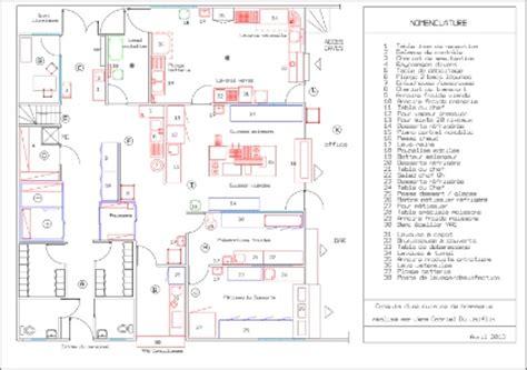 schema cuisine le fonctionnement optimis 233 d une cuisine de brasserie