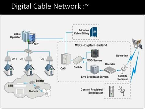home design network tv hacking cable tv networks like die hard movie