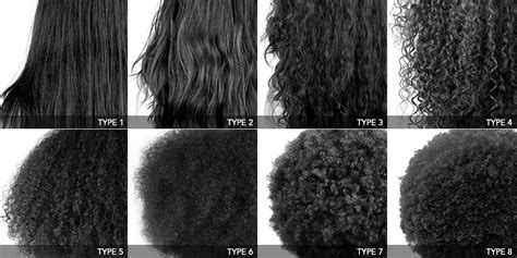 Type Of Hair by Diversity Of Hair Types L Or 233 Al