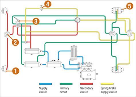 air brake system diagrams the official air brake handbook