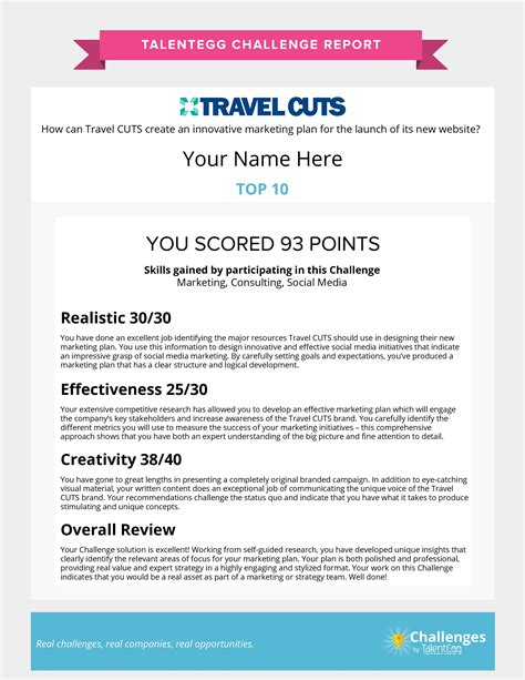 Travel Resume Tips Getting Started With The Travel Cuts Challenge Talentegg Career Incubator