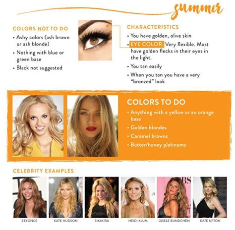 best hair color chart skin tone tresses color chart guide to the best color for your