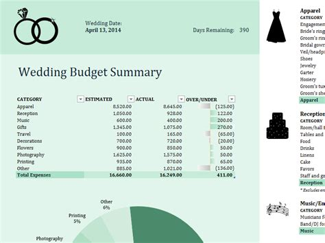 wedding budget sheet template free spreadsheet templates