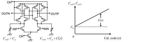resistor ladder resistor ladder diagram 28 images of op ic 741 ic555 ic565 ic566 ic1496 functioning