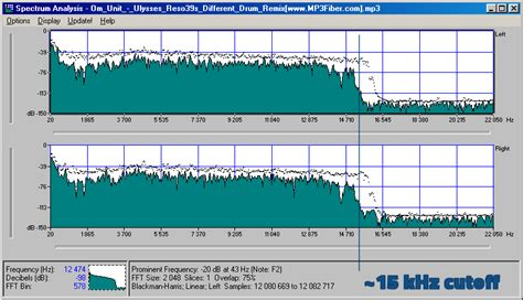 spectrum mp3 mp3 bitrate detection through frequency spectrum analysis