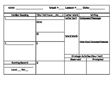 lli lesson plan template