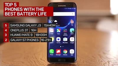 6 phones with the best batteries 2018 2019 | best10for.com