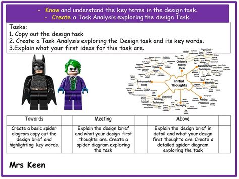 design brief definition ks3 doodsmisses s shop teaching resources tes