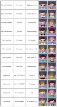 animal crossing new leaf hair color guide shoodle animal crossing hair guide specs price