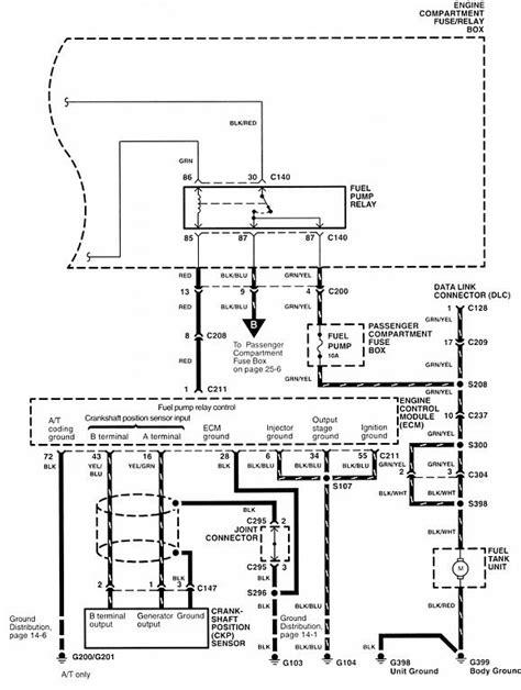 kia carnival 2 9 crdi wiring diagram k