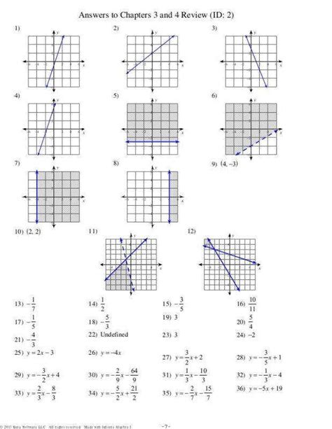 Graphing Inequalities Worksheet Answers