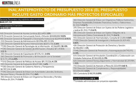 maximo deducible de impuestos 2015 ecuador tabla de gastos deducibles para el 2015 en ecuador