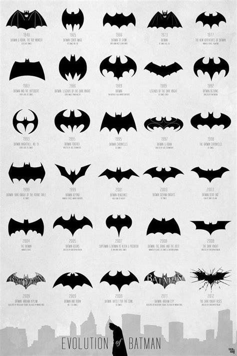 Evolution of the Batman symbol : batman