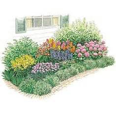 1000 images about garden plans on pinterest perennial