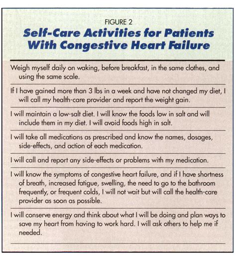 congestive failure when to put self care teaching for congestive failure patients