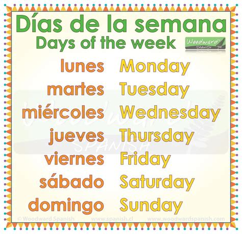 libro the twelve days of days of the week in spanish woodward spanish