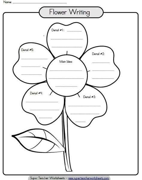 idea organizer 146 best images about paragraph writing on pinterest