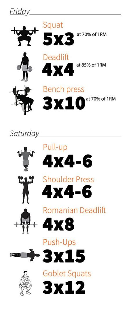 bench press periodization 17 best ideas about squat challenge results on pinterest