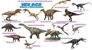 dinosaurs ice age dawn dinosaurs vespisaurus deviantart