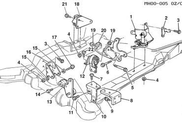 1995 buick 3800 engine diagrams 1995 free engine image gm 4t65e transmission diagram gm free engine image for user manual download