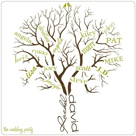 1000 images about family tree ideas on pinterest trees