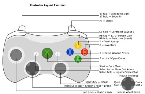 yii2 change layout in controller steam community guide real controller support how