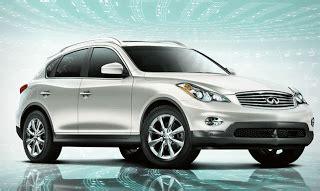top 30 best selling luxury vehicles in canada november