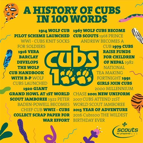 new year activities for cubs 53 best images about 100 years of cubs on