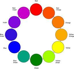 what color does orange and blue make watercolor paint and colors