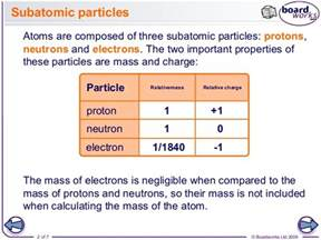 Compare The Mass Of Protons Neutrons And Electrons Atomic Structure Part 1 Fundamental Particles