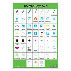 Buy os map symbols poster a1 tts