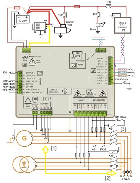 deutz wiring diagram wiring diagram and schematics