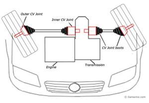 Ford focus rs additionally solar panel wiring diagram on ford 200