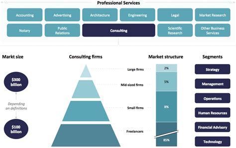 Top Mba Admission Consulting Firms by Consulting Industry Consultancy Uk