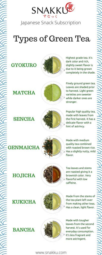 Different Types Of Detox Tea by Best 25 Benefits Of Green Tea Ideas On Green