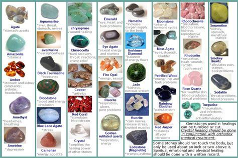 healing gemstones health